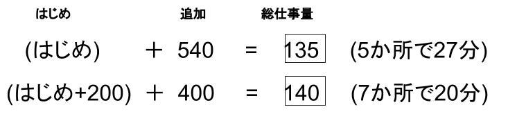 中学受験算数カンガループリント ニュートン算数1001
