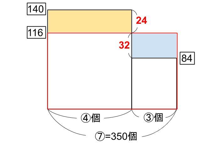 中学受験算数カンガープリント 損益・複数の商品0882