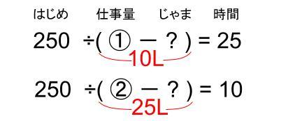 中学受験算数カンガループリント ニュートン算0023
