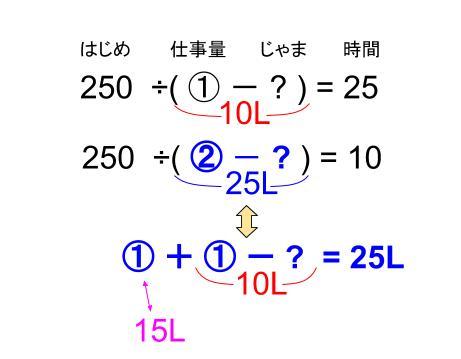 中学受験算数カンガループリント ニュートン算0024