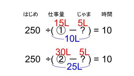中学受験算数カンガループリント ニュートン算0025